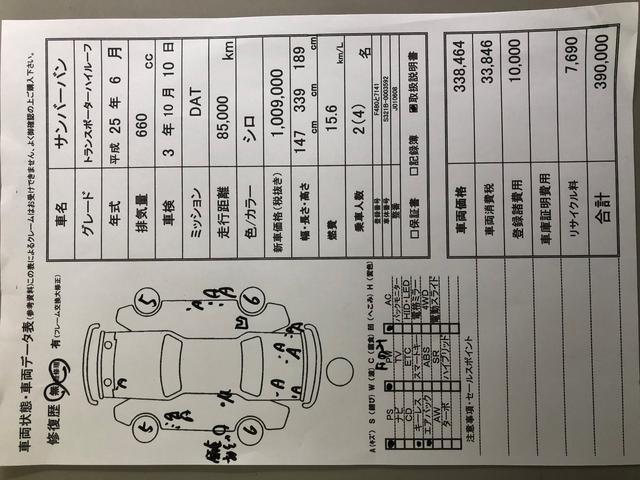 「スバル」「サンバーバン」「軽自動車」「福岡県」の中古車64