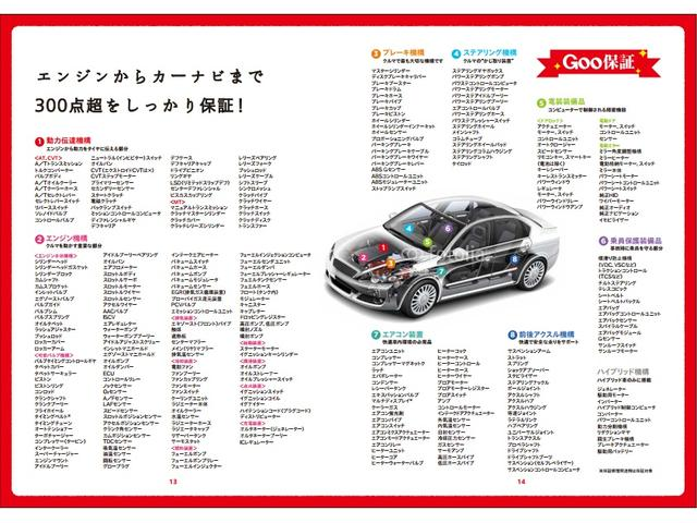 G Bモニター付CDオーディオ・ETC(34枚目)