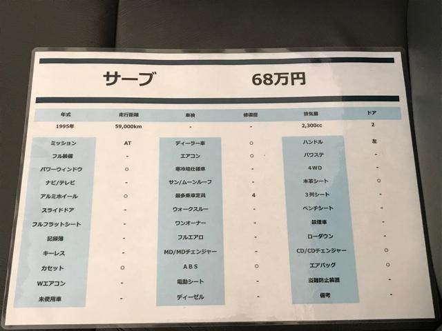 「サーブ」「900シリーズ」「オープンカー」「鹿児島県」の中古車35