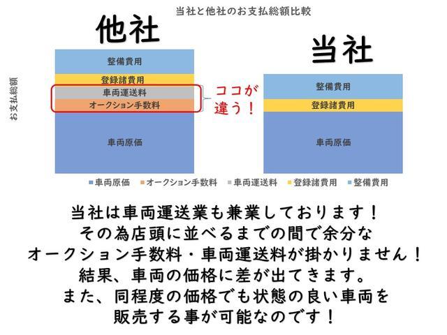 S キーレス CD ベンチシート(2枚目)