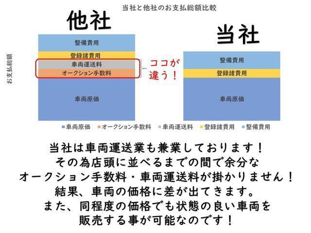 15X キーレス ナビ TV ETC(2枚目)