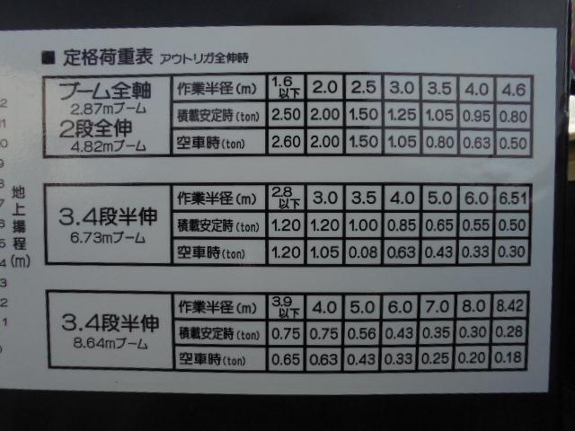 「その他」「エルフトラック」「トラック」「宮崎県」の中古車34