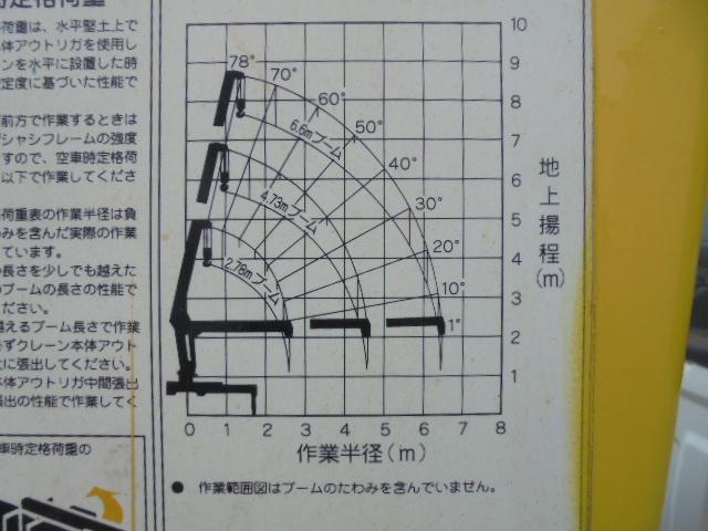「その他」「エルフトラック」「トラック」「宮崎県」の中古車38