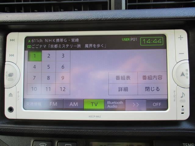 「トヨタ」「アクア」「コンパクトカー」「宮崎県」の中古車7