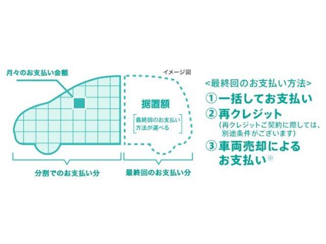 「ホンダ」「フィット」「コンパクトカー」「鹿児島県」の中古車22