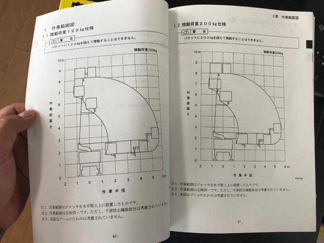 「その他」「エルフトラック」「トラック」「宮崎県」の中古車2