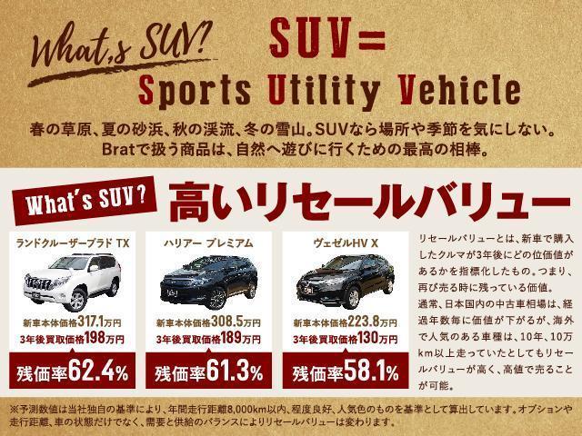 「トヨタ」「レジアスエースバン」「その他」「福島県」の中古車55