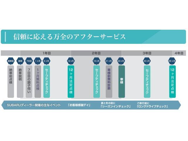 「スバル」「ステラ」「コンパクトカー」「福島県」の中古車40