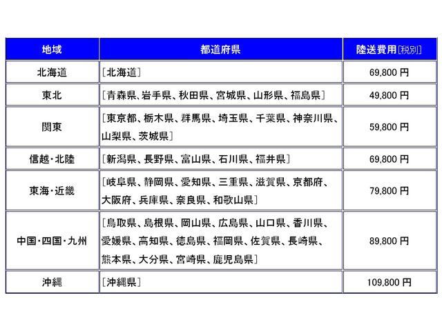 Gエアロ 地デジナビ 電動ドア 新品黒革仕様 新品17AW(79枚目)