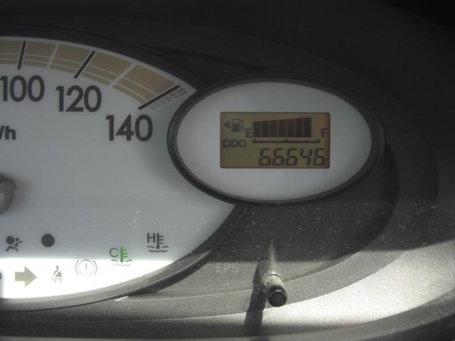 メーター!66646キロ!