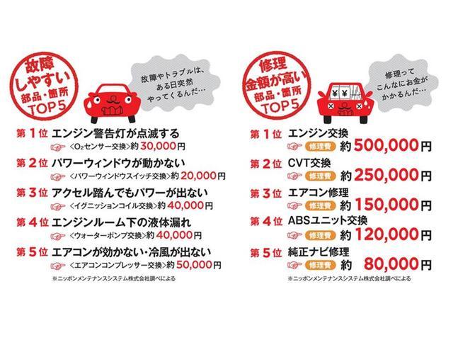 G 4WD スマートアシスト シートヒーター ガラスルーフ(33枚目)
