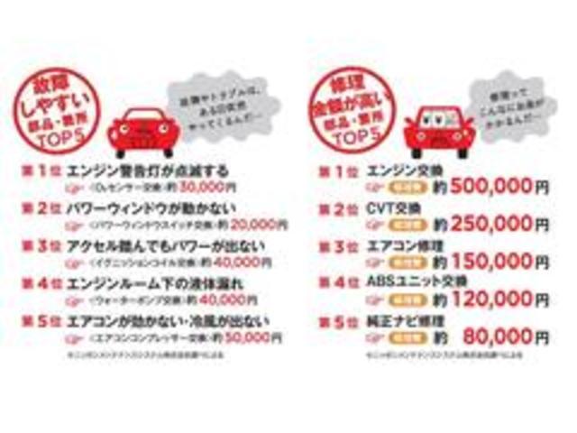 「スズキ」「アルト」「軽自動車」「秋田県」の中古車47