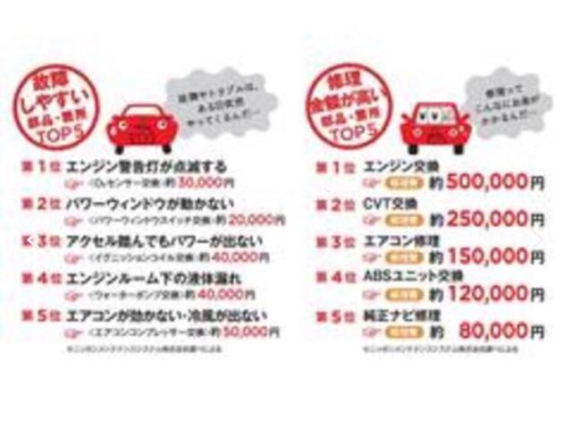 「ホンダ」「フリード」「ミニバン・ワンボックス」「秋田県」の中古車62