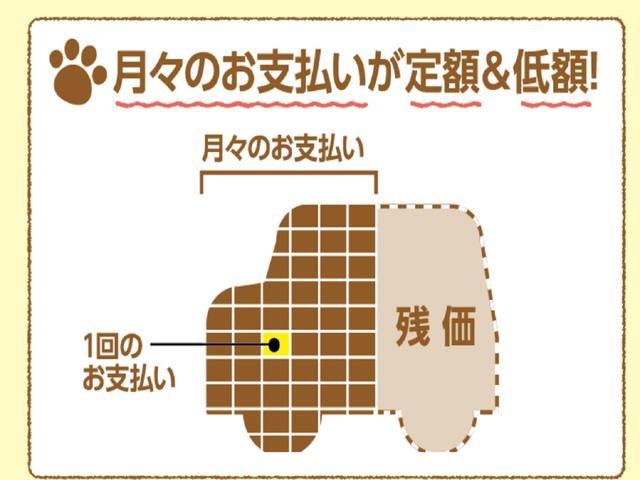 Gターボ レジャーエディションSAIII 4WD キーフリー(72枚目)