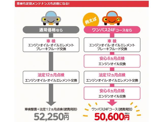現在55300円となっております。