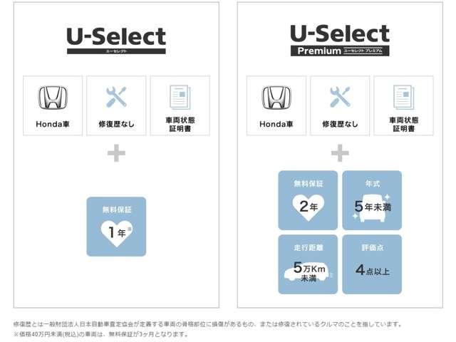 Honda認定中古車 U-Selectは3つの安心をお約束します。 1 Hondaのプロが整備した安心。 2 第三者機関がチェックした安心。 3 購入後もHondaが保証する安心