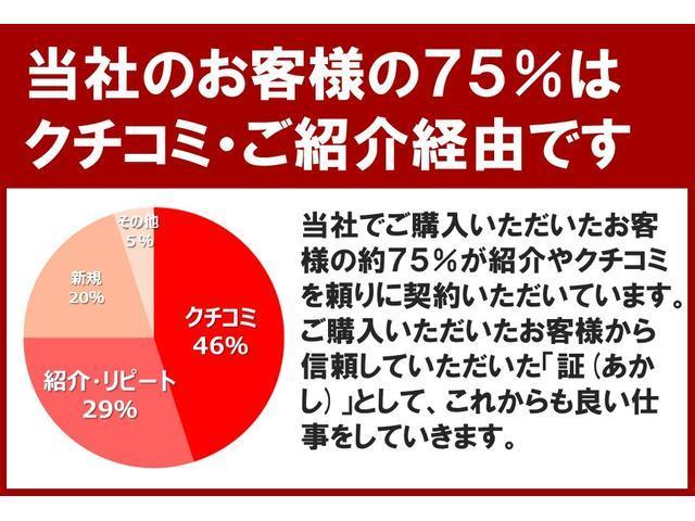 「スズキ」「ハスラー」「コンパクトカー」「秋田県」の中古車49