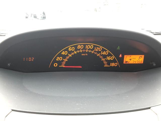 シンプルなスピードメーター!