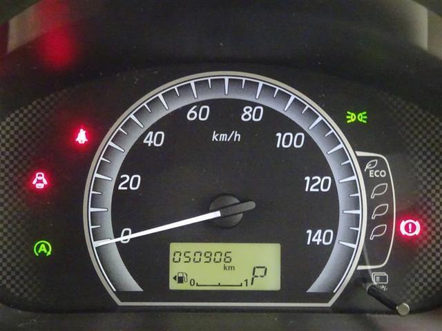 大きくて見やすいスピードメーター!