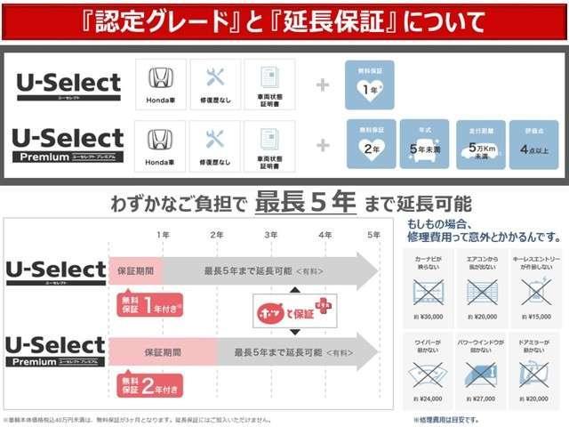 Lホンダセンシング デモカー/純正ナビ/Rカメラ/シートヒーター(19枚目)