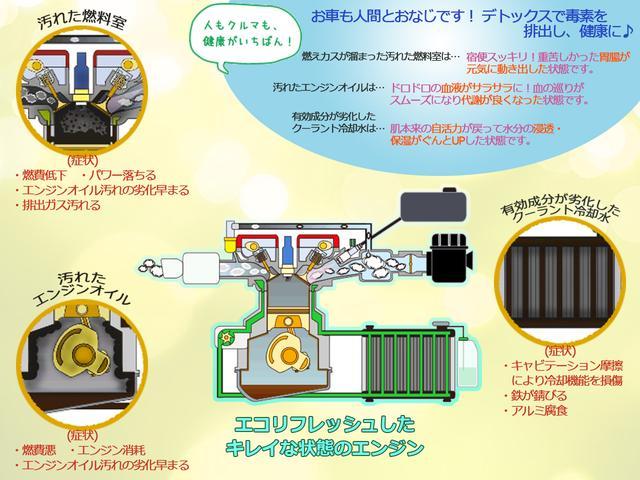 DICEリミテッド ・禁煙車・純SDナビ・フルセグ・バックカメラ・HID・左オートスライドドア・革巻きステア・キーレス・Mウィンカー・3列7名・Bluetooth・DVD再生(53枚目)
