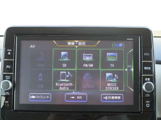 X 660 X ナビ アラウンドビュ-モニタ- ドライブレコーダー(7枚目)