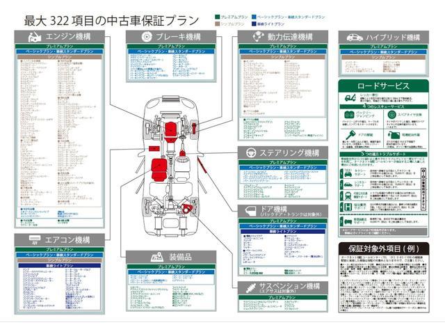 「ダイハツ」「ミラウォークスルーバン」「コンパクトカー」「鳥取県」の中古車25
