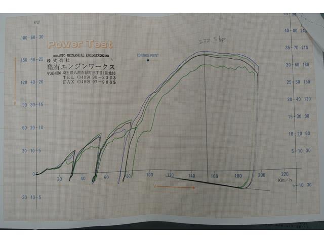 日産 フェアレディZ 240Z 2.9L仕様 HS30 2シーター レストア済み