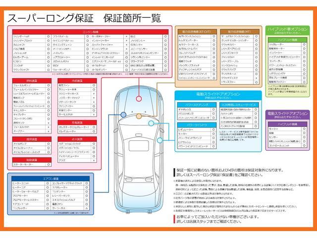 「トヨタ」「ヴィッツ」「コンパクトカー」「広島県」の中古車32