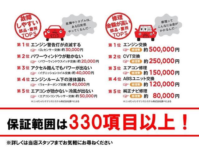 「フォルクスワーゲン」「ゴルフトゥーラン」「ミニバン・ワンボックス」「鳥取県」の中古車54