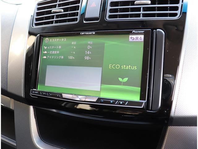 エコドライブモニターです。