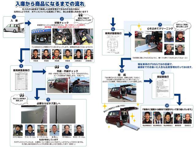 「日産」「NV200バネットバン」「その他」「岡山県」の中古車29