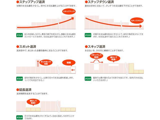 Gi 10型ナビ 後席M インテリジェントクリアランスソナー(4枚目)