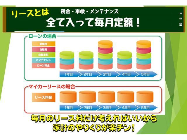 XG フル装備 ベンチシート キーレス CD Tチェーン式(51枚目)