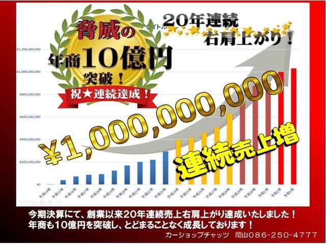 アバンテロードリー 外品フルエアロ 外品19AW 車高調 外品マフラー 外品LEDテール HID 革調シートカバー メモリーナビ フルセグTV CD DVD再生 ウーハー パワーシート キーレス ETC(26枚目)