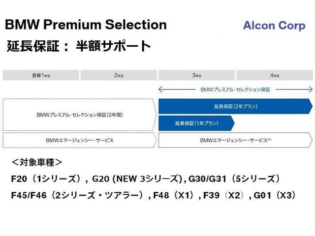 xDrive 18d xライン ハイラインパッケージ 黒革 フロント電動シート シートヒーター アドバンスドアクティブセーフティパッケージ アクティブクルーズコントロール ヘッドアップディスプレイ 純正HDDナビ リヤビューカメラ パーキングアシスト(3枚目)