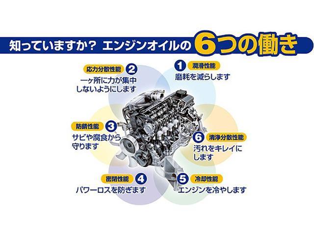 HYBRID FZ 2型 衝突被害軽減ブレーキ LEDランプ(26枚目)