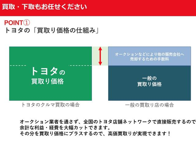 G 電動スライドドア 乗車定員7人 3列シート(47枚目)