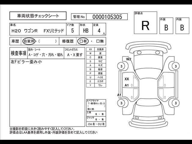 スズキ ワゴンR FXリミテッド タイミングチェーン車