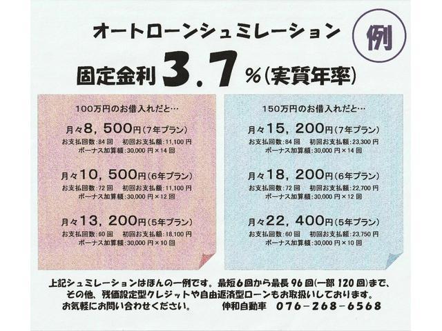 2.5iアイサイト 8インチナビ F両席Pシート(20枚目)