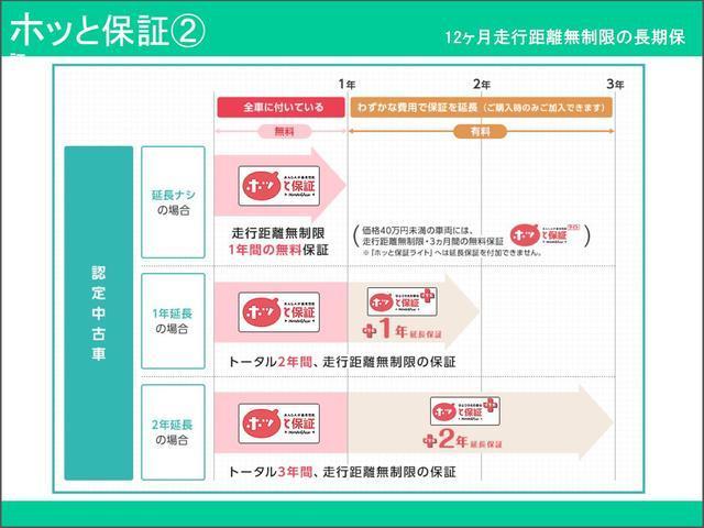 「ホンダ」「ゼストスパーク」「コンパクトカー」「福井県」の中古車26