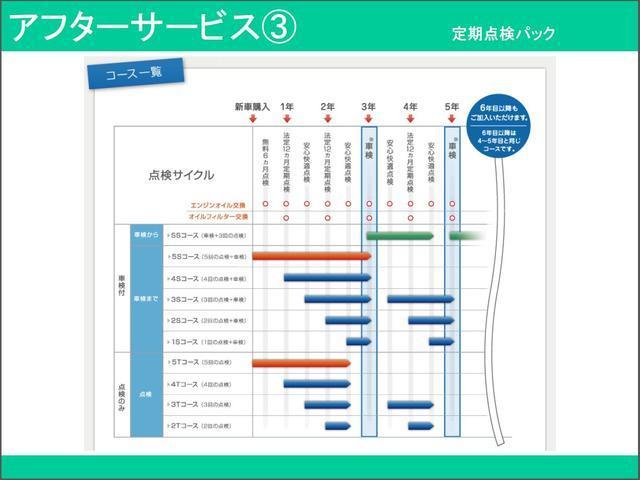 「ホンダ」「N-BOX」「コンパクトカー」「福井県」の中古車37