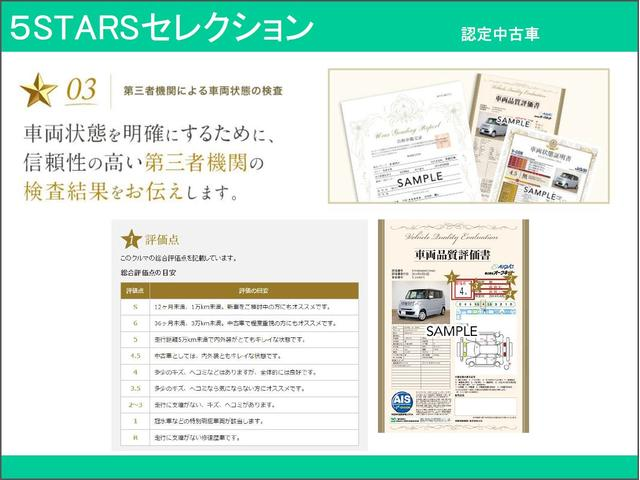 「ホンダ」「ヴェゼル」「SUV・クロカン」「富山県」の中古車38