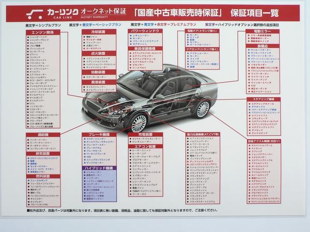 「マツダ」「CX-3」「SUV・クロカン」「長野県」の中古車57