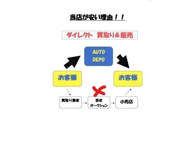 X(2枚目)