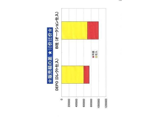 「日産」「エクストレイル」「SUV・クロカン」「新潟県」の中古車2