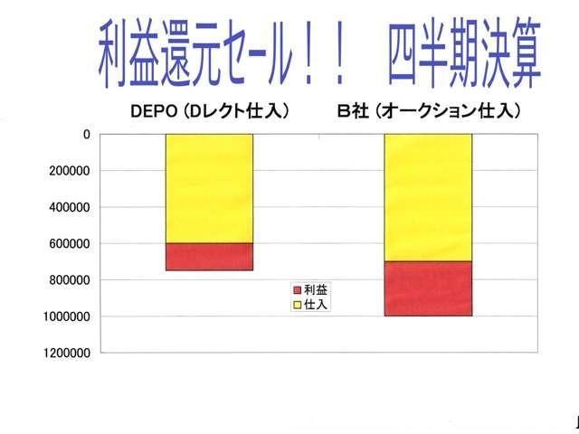 「スズキ」「アルトラパン」「軽自動車」「新潟県」の中古車2
