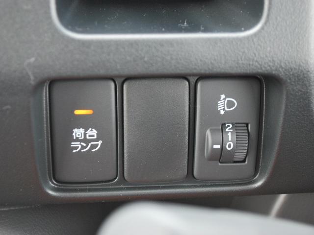 ホンダ アクティトラック SDX 4WD 届出済未使用車 5速マニュアル