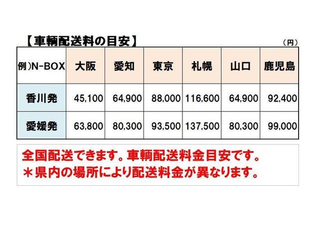 「ホンダ」「フィット」「コンパクトカー」「香川県」の中古車42