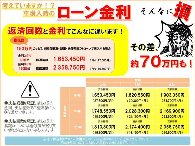 15X Mセレクション  走行距離 7千キロ台(2枚目)